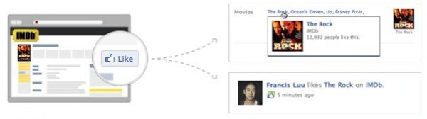 Einleitung Facebook Social Graph - Graph API