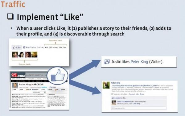 """Social Plugin """"Like-Button"""" zur Verfügung stellen"""