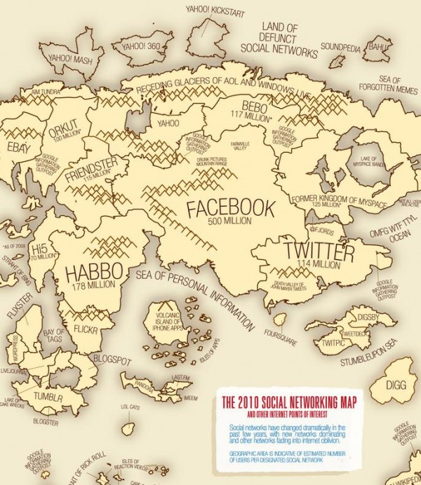 Social Networking Map by Flowtown