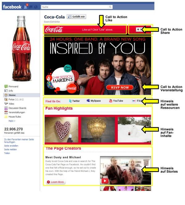 Landingpage in der Facebookseite von Coca Cola