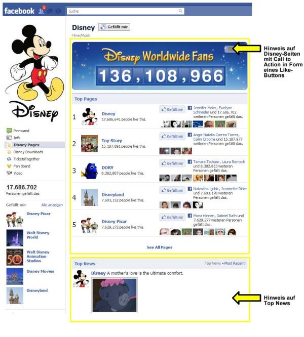 Landingpage in der Facebookseite von Disney