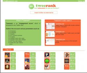 tweerank.com