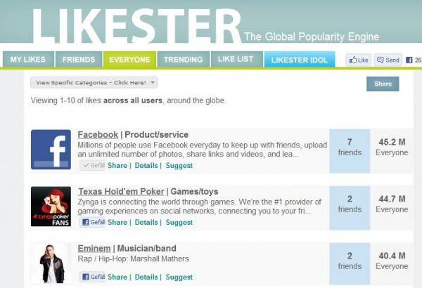 Everyone auf Likester.com