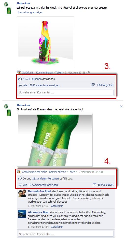 Heineken Content Performance