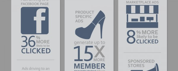 Nanigans_EcommerceInfographic-600x240
