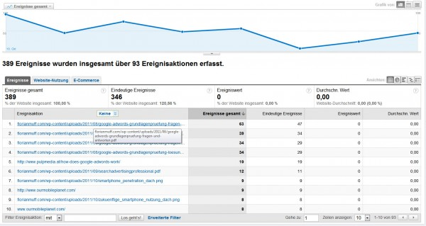 eventtracking_aktionen