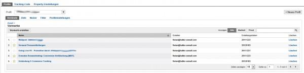 Google Analytics: Verwalten aller Vermerke innerhalb eines Profiles