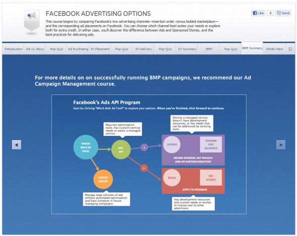 Facebook Advertising Options - BMP Summary