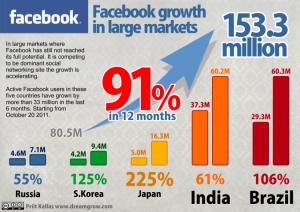 facebook-user-trends-2013-675x477