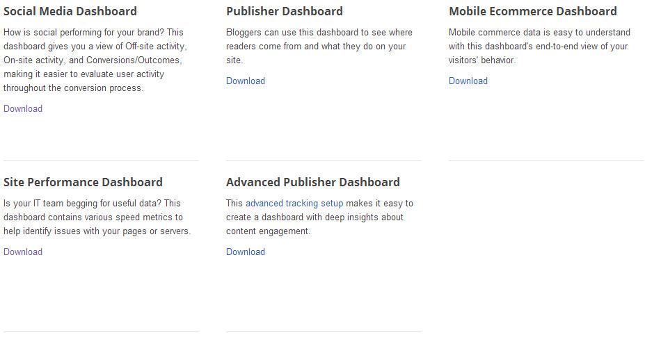 Google Analytics: Dashboards, erweiterte Segmente und ...