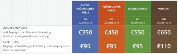 Preise AllFacebook Marketing Conference