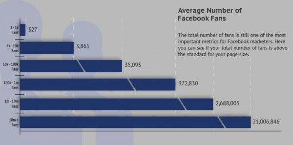 Infografik Quintly.com