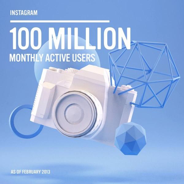 Instagram - 100 Mio. monatlich aktive Nutzer (Quelle: Facebook.com)