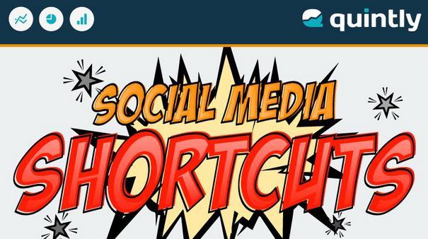 Shortcuts für Facebook, Twitter, YouTube und Google+