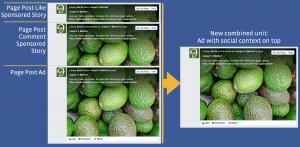 Sponsored Stories werden automatisch in Page Post Ads integriert (Quelle: Facebook)