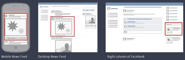 Platzierungsmöglichkeiten von Facebook Ads und Stories