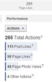 Diskrepanzen in der Facebook Ads Statistik