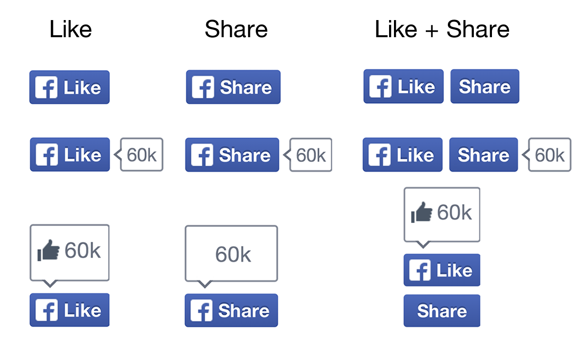 Neue Like- und Share-Buttons (Quelle: Facebook)