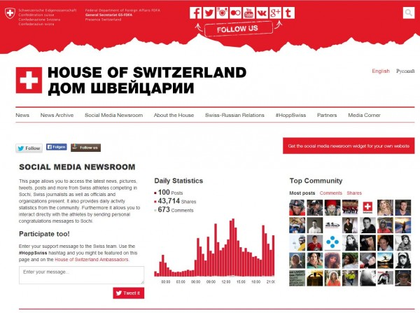 Newsroom House of Switzerland
