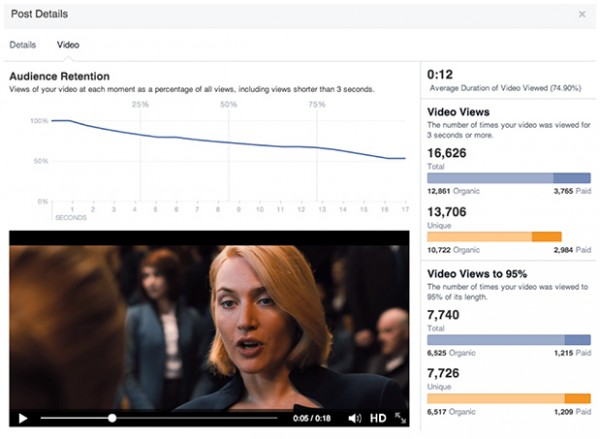 Video Metrics (Bildquelle: Facebook)