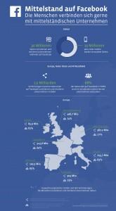 Infografik Mittelstand auf Facebook (Quelle: Facebook)