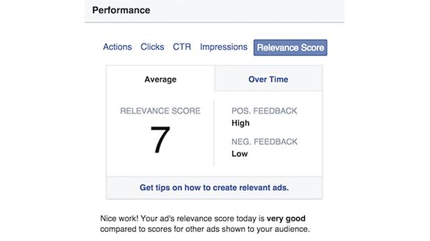 Relevance Score (Quelle: Facebook)