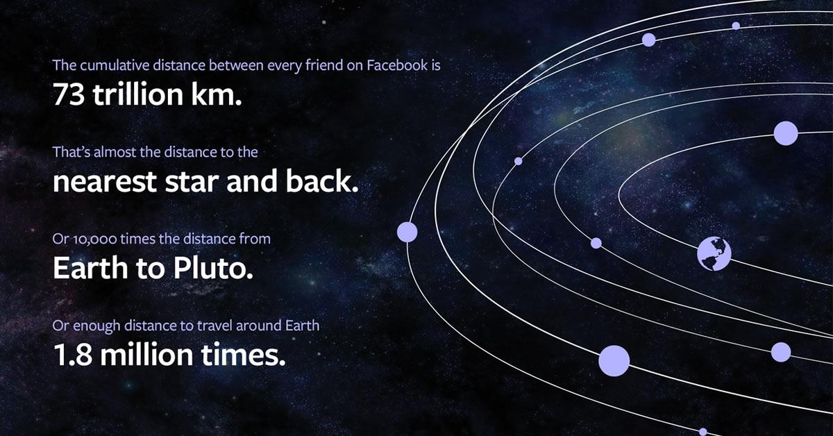 Long-Distance Friends (Quelle: Facebook)