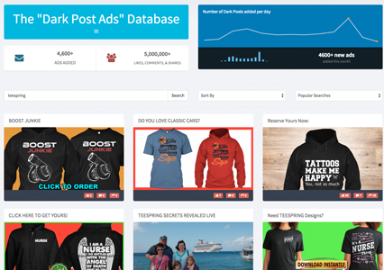 "The ""Dark Post Ads"" Database"