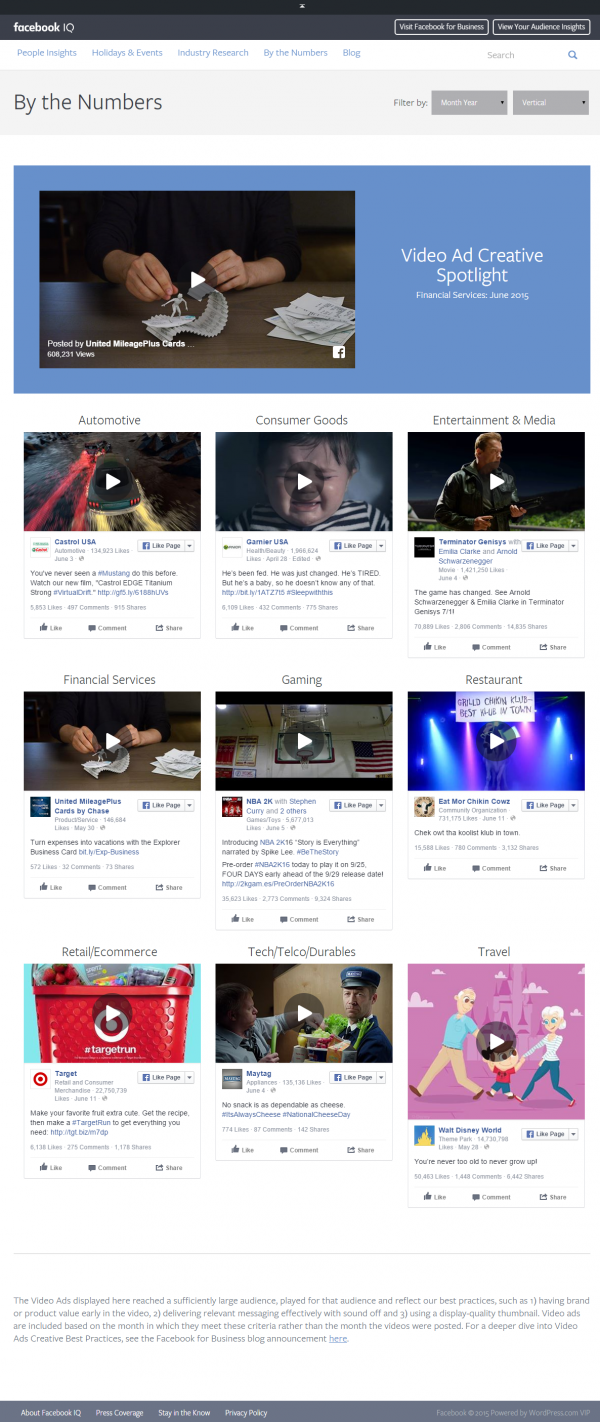 Video Ads Creative Spotlight auf Facebook IQ