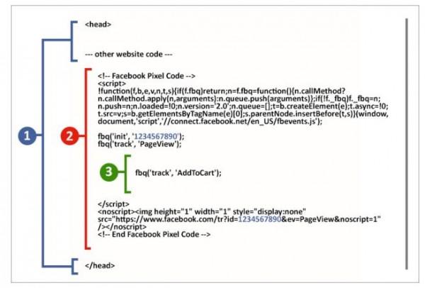 """Aufbau des neuen """"Facebook Pixel"""""""