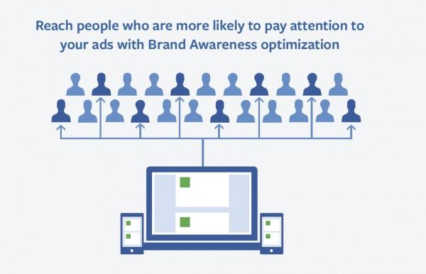 Brand Awareness Optimierung (Quelle: Facebook)