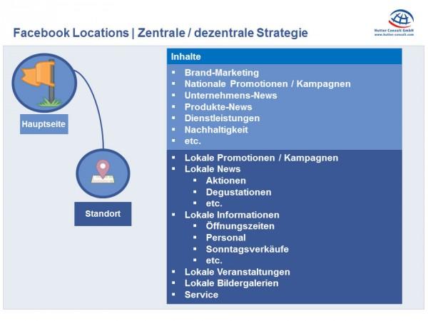 Verteilung der Inhalte zwischen Hauptseite und lokalen Seiten (Standorte)