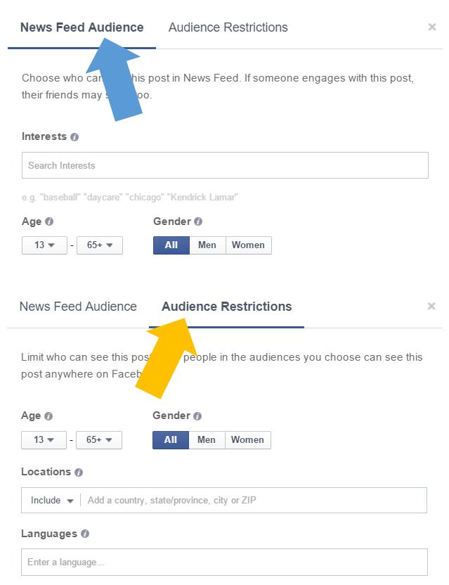 Kombinierte Einstellungsmöglichkeit von News Feed Targeting und Post Gating