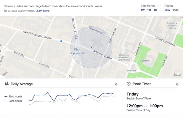 Local Insights mit Umgebungskarte