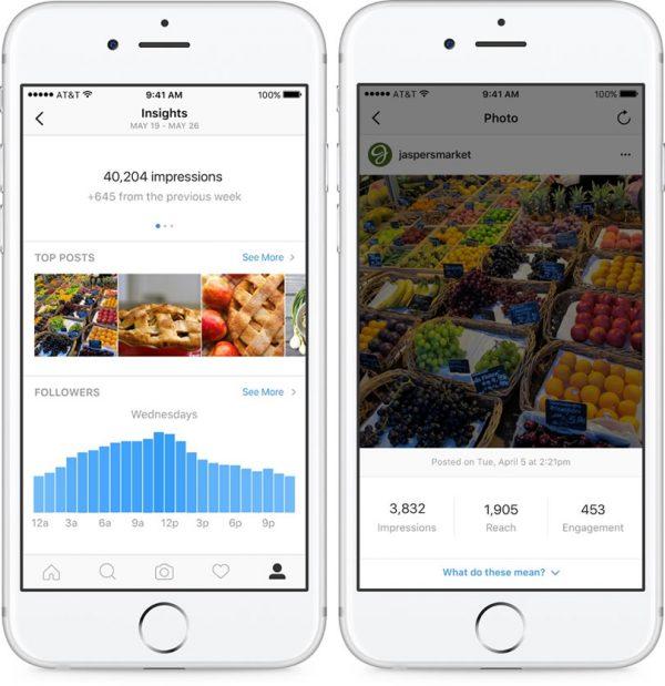 Business Profile / Statistikdaten (Quelle: Instagram)