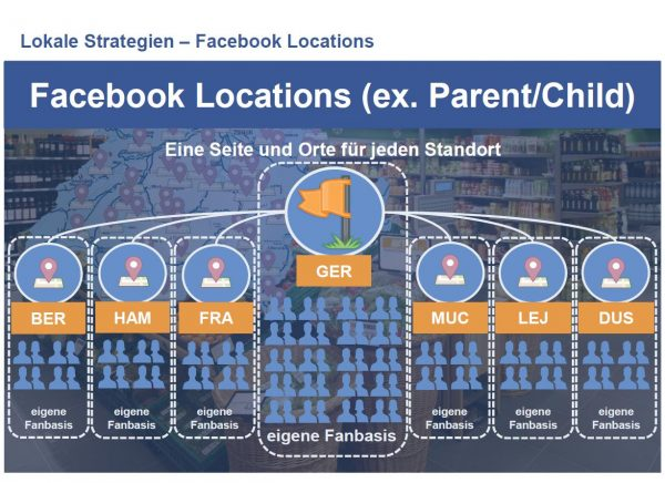 "Screenshot aus dem Whitepaper ""Facebook: Global Pages, Locations & Local Awareness Ads"""