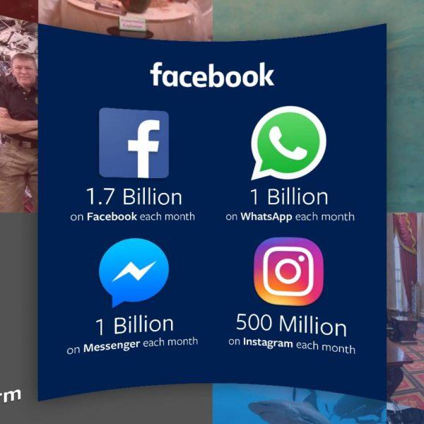 Aktuelle Zahlen zu Facebook (Quelle: Facebook)