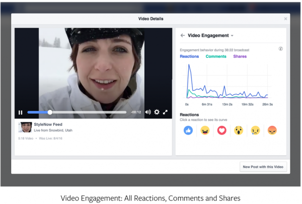 video engagement1