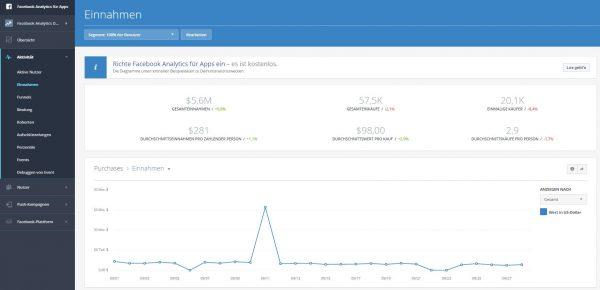 Screenshot aus Facebook Analytics für Apps