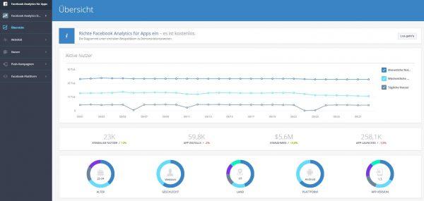 Screenshot Facebook Analytics für Apps