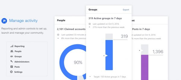 Workplace by Facebook Admin