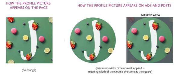 Anpassungen an der Profilbilddarstellung bei Facebook Seiten