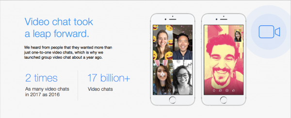 Year in Review - Videochat (Quelle: Facebook)