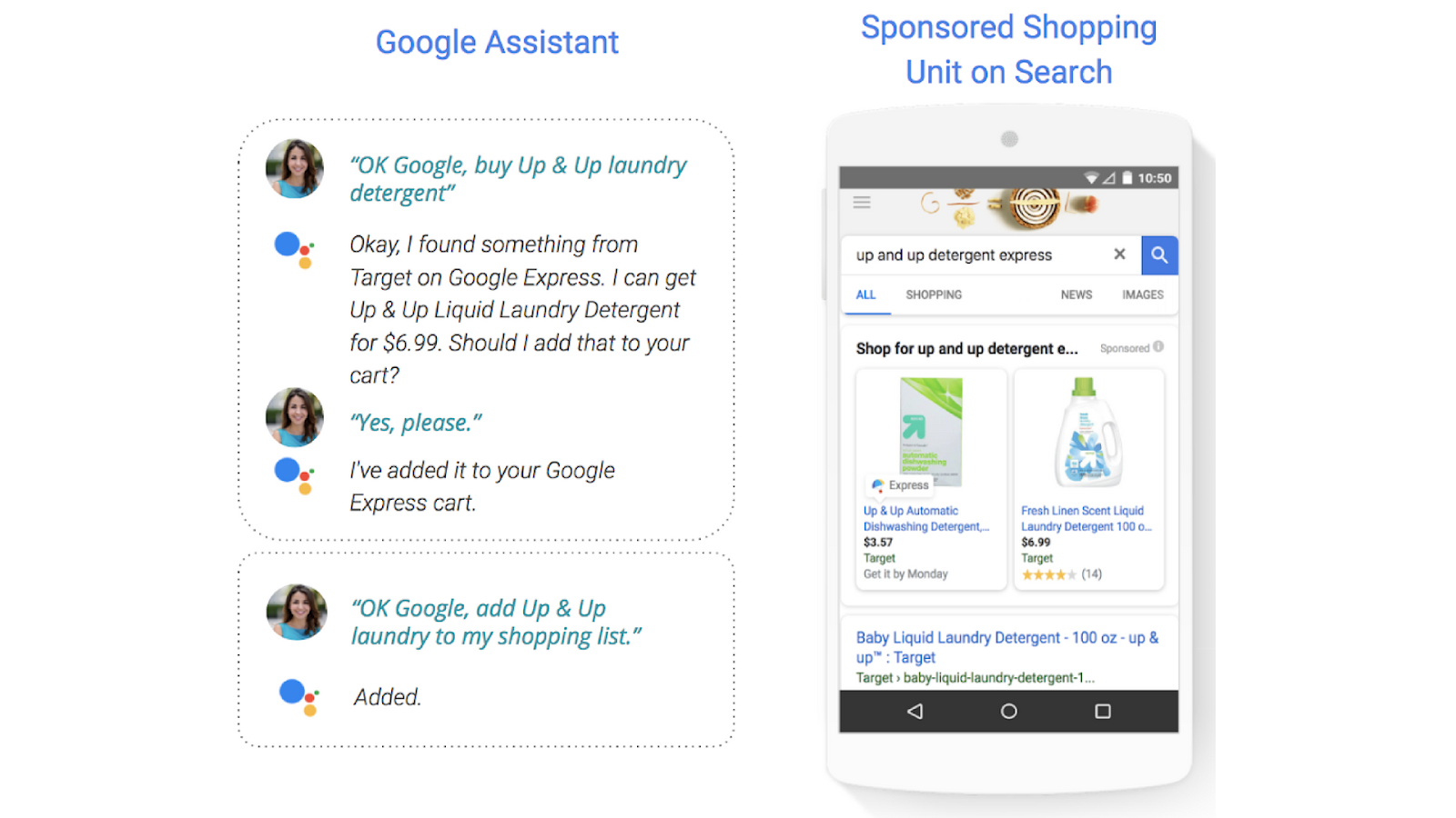 Shopping Actions (Quelle: Google)