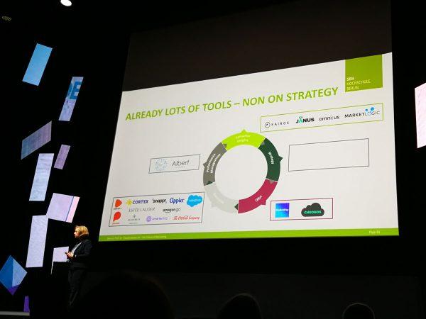 Präsentationsfolie von Prof. Dr. Claudia Bünte - «Maschinen oder Menschen: Wer hat den Lead im Digitalen Marketing?»