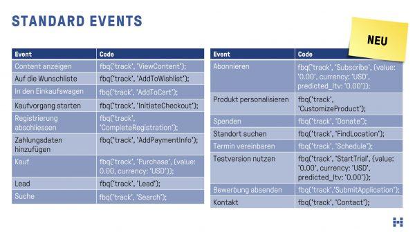 Facebook Pixel - Standard Events von Facebook