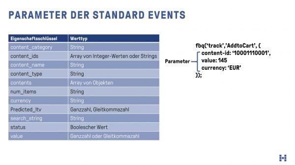Facebook Pixel - Parameter für Standard Events von Facebook