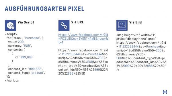 Ausführungsarten des Facebook Pixels