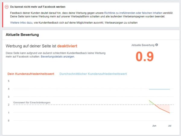 Keine Werbung auf Facebook möglich!
