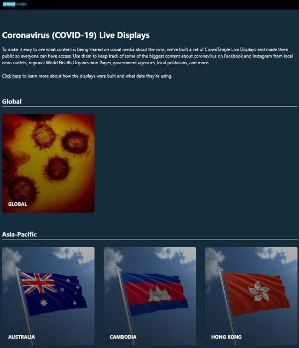 Covid-19 Live Display von Crowdtangle.com